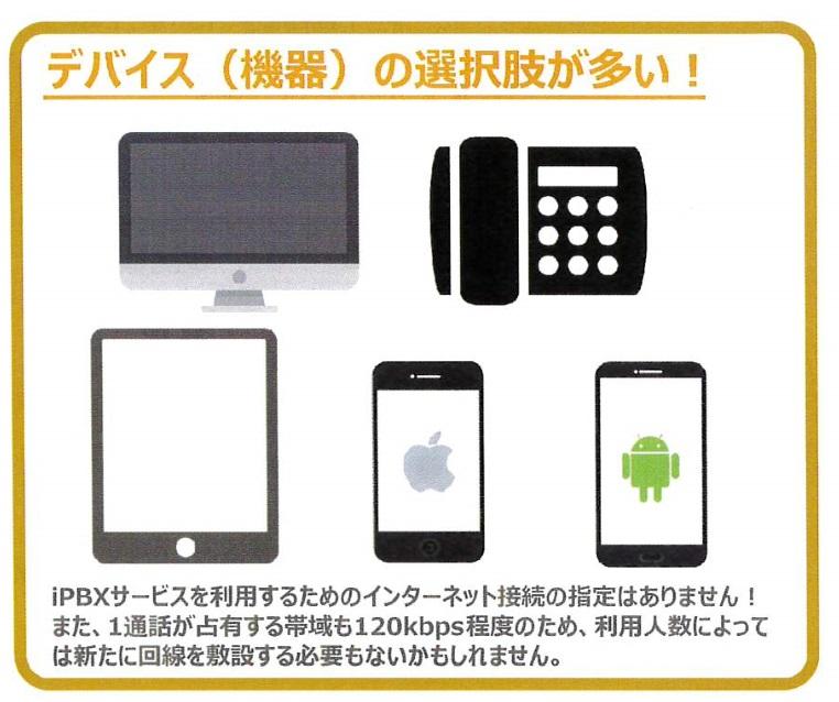 これからの電話システムの導入可能デバイス~03番号で着発信アプリ